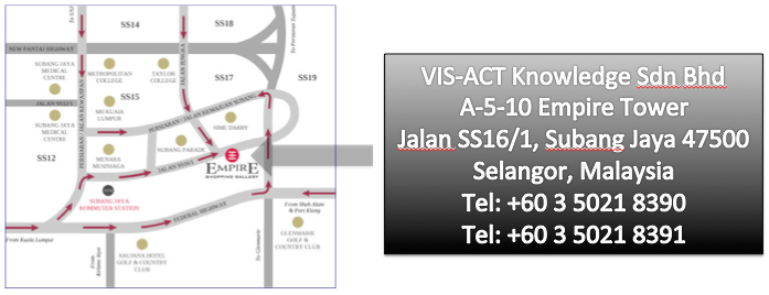 VAK_Address